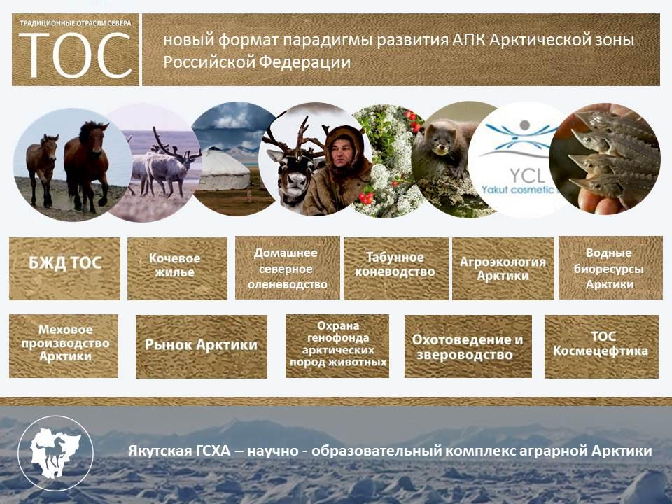 Якутская ГСХА стала базовым ВУЗОМ России