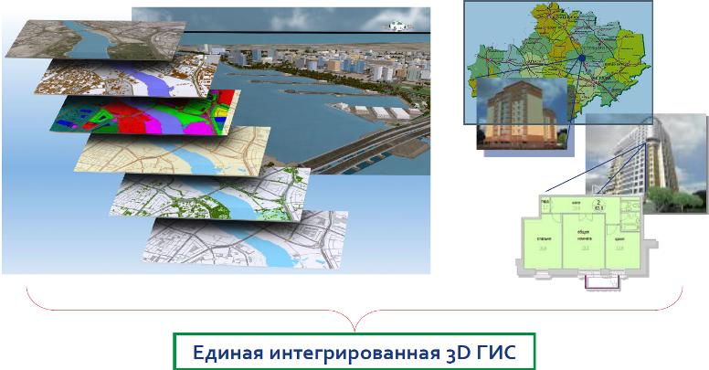 В Якутии внедряется Региональная геоинформационная система территориального планирования