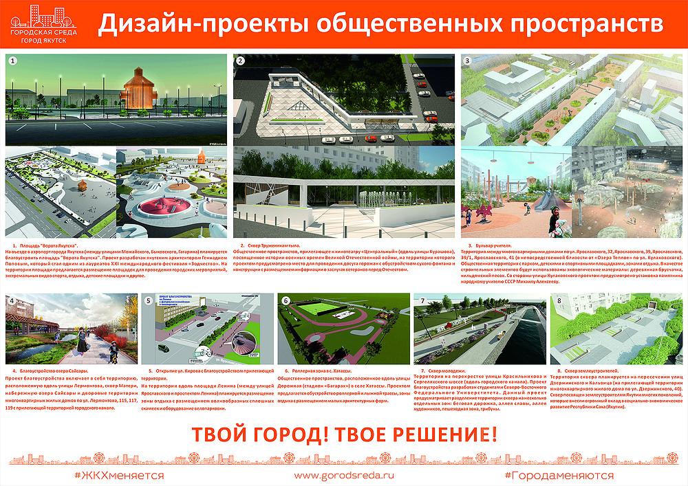 Городская среда: Выбери свое общественное пространство!