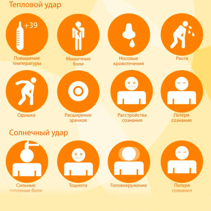 Советы, как избежать пагубного воздействия жары на организм
