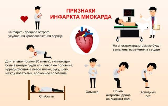 Ключ к предупреждению инфаркта