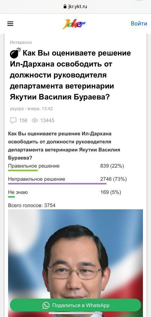 Увольнение Бураева стало предметом опроса