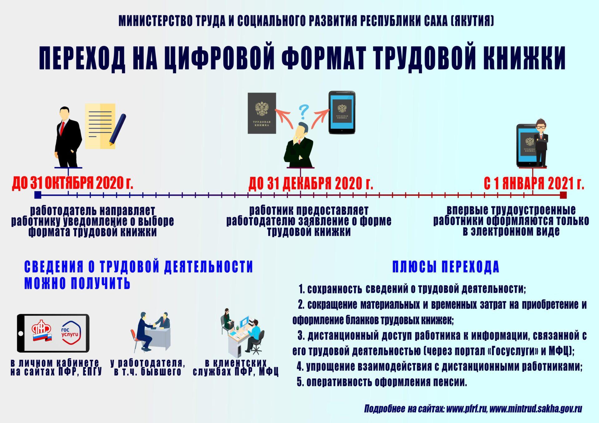 О переходе к формированию и ведению сведений о трудовой деятельности работников в электронном виде