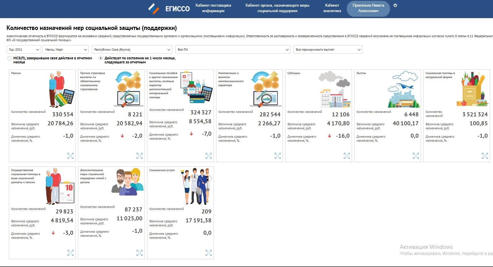 Информацию обо всех социальных выплатах можно получить в ЕГИССО
