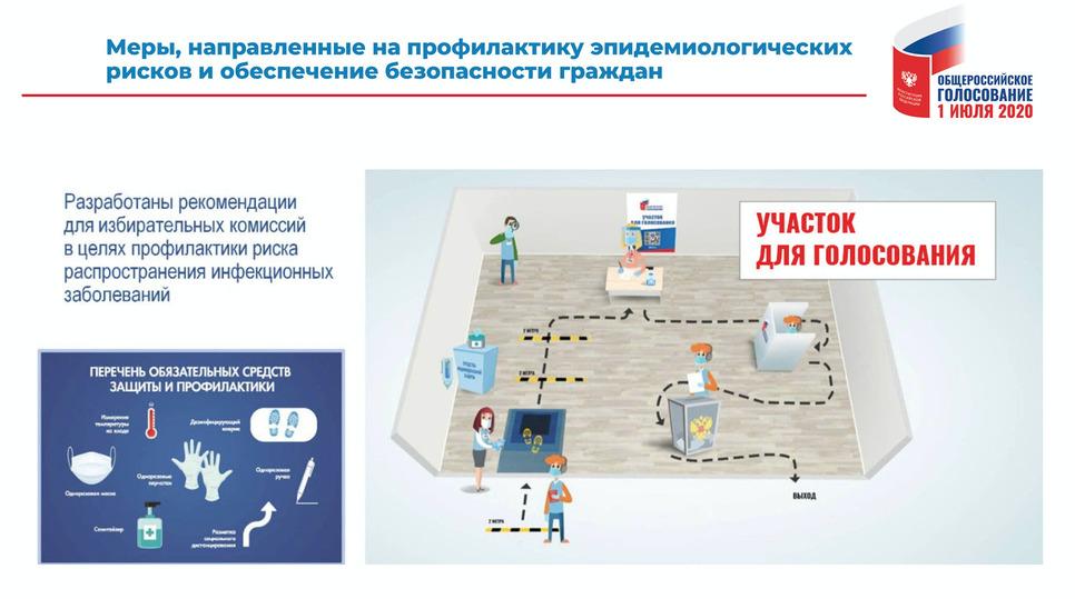 Участковые избирательные комиссии Якутска начали подготовку к Общероссийскому голосованию
